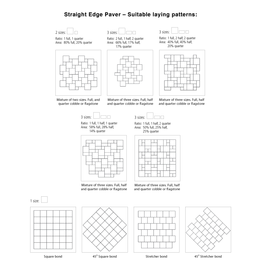 Straight edge paver suitable laying pattern line drawings